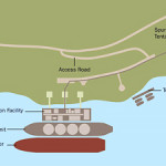 Liquid Cold in talks to secure barge-mounted floating LNG detailed design project