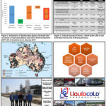 Liquid Cold delivers Technical Poster at LNG 18 Conference and Exhibition